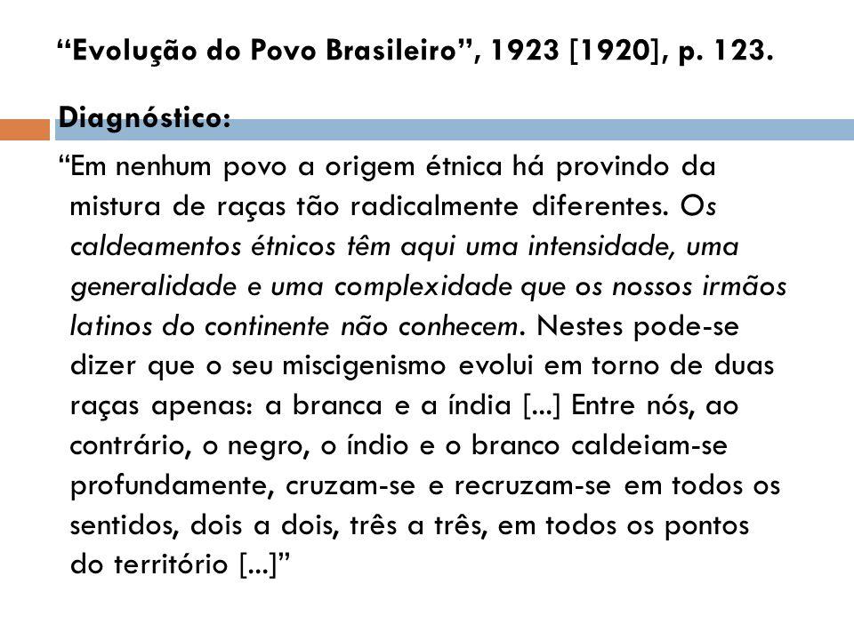 Evolução do Povo Brasileiro , 1923 [1920], p. 123.
